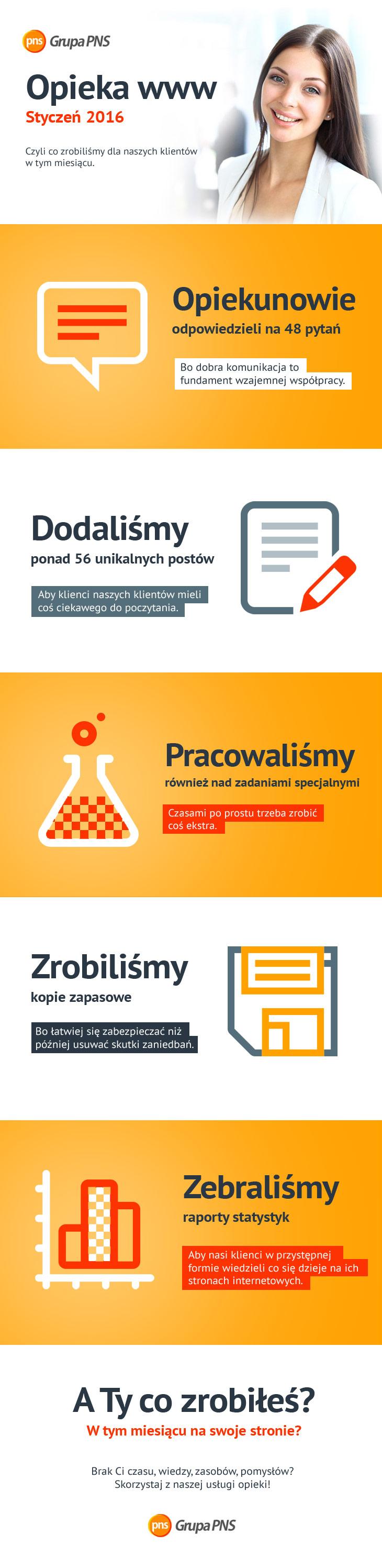 opieka-www-infografika-2